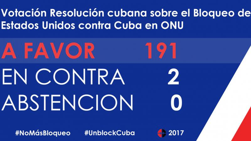 Votación favorable a Cuba